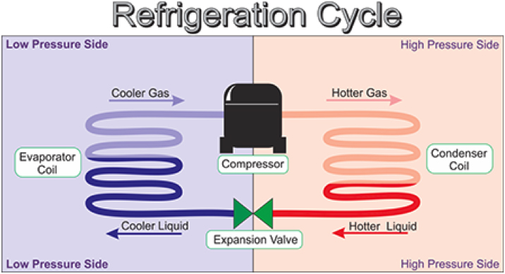 Refrigeration Cycle Diagram Pdf Just Another Wiring Diagram Blog